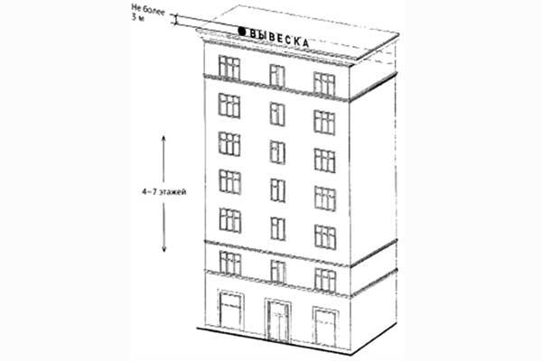 Для 4-7-этажных объектов
