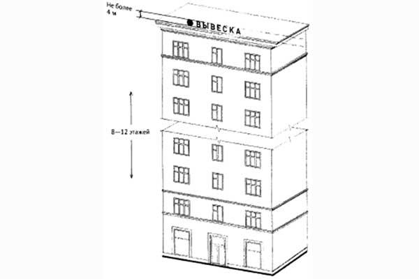 Для 8-12-этажных объектов