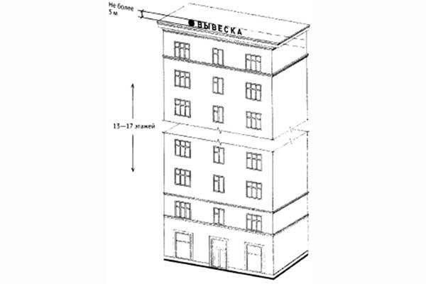 Для 13-17-этажных объектов