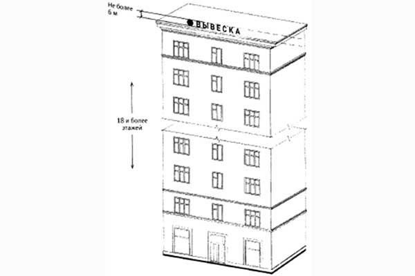 Для объектов, имеющих 18 и более этажей