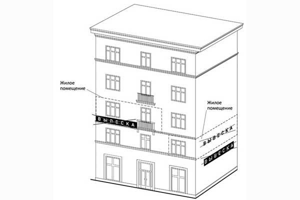 Размещение вывесок в границах жилых помещений