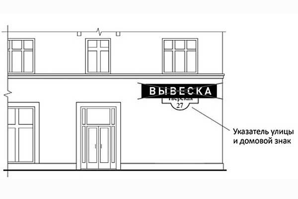 Перекрытие указателей наименований улиц и номеров домов